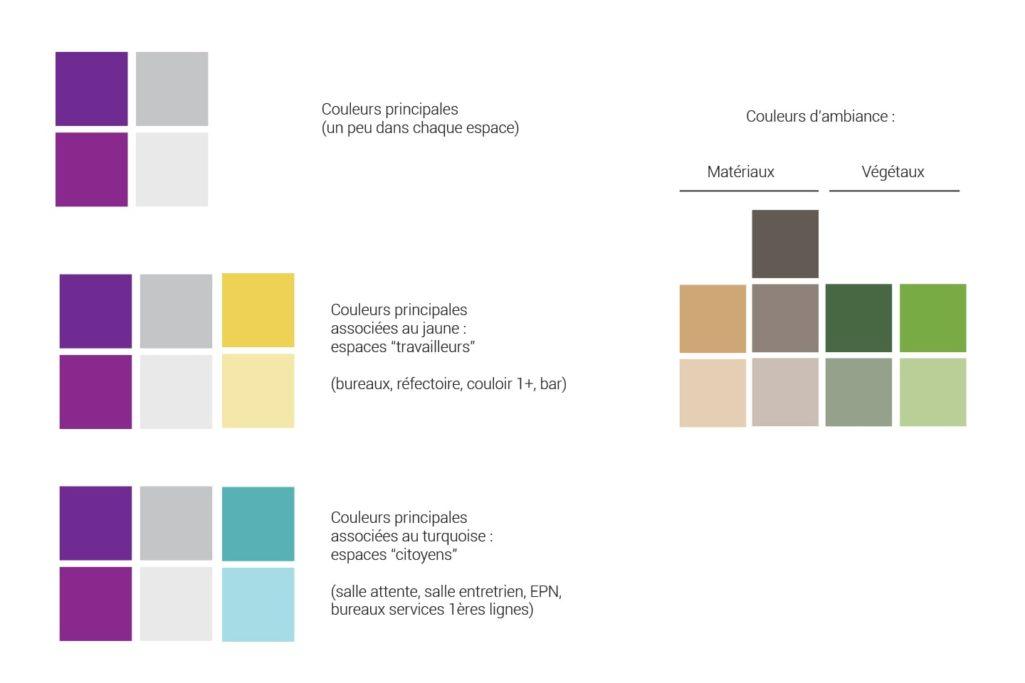 la charte graphique distingue les espaces collaborateurs et usagers